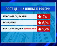 Цены на жильё в Смоленске растут быстрее, чем в других областных городах