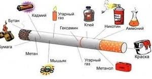 Как побороть пагубную привычку курения