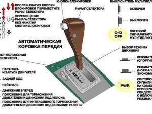 Как в машине пользоваться коробкой автомат?