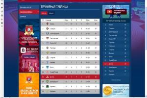 Смоленский «Днепр» проведет контрольный матч с «Псковом-747»