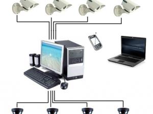 Сравнение основных систем видеонаблюдения