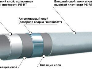 Особенности металлопластиковых труб