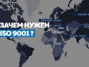 Как происходит сертификация ИСО 9001 в целом?