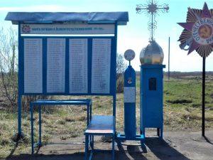 В Смоленской области шесть первичных отделений «Единой России» получили средства на социальные проекты